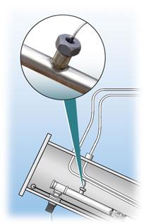 Horizontal Design Guide - Flow Sensors