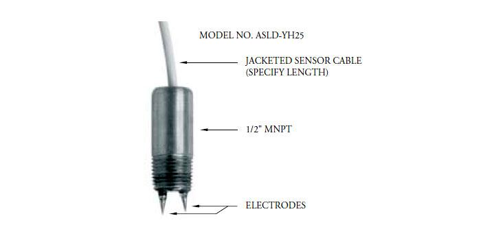 EPG Leak Detection Sensor