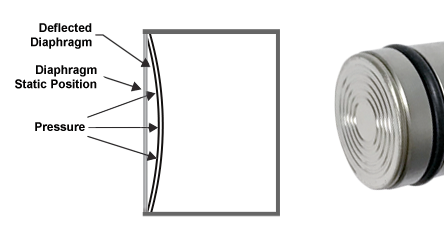 Pressure Transducer Diaphragm